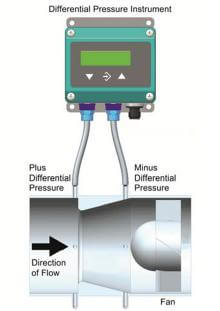 differential pressure switch for ventilation